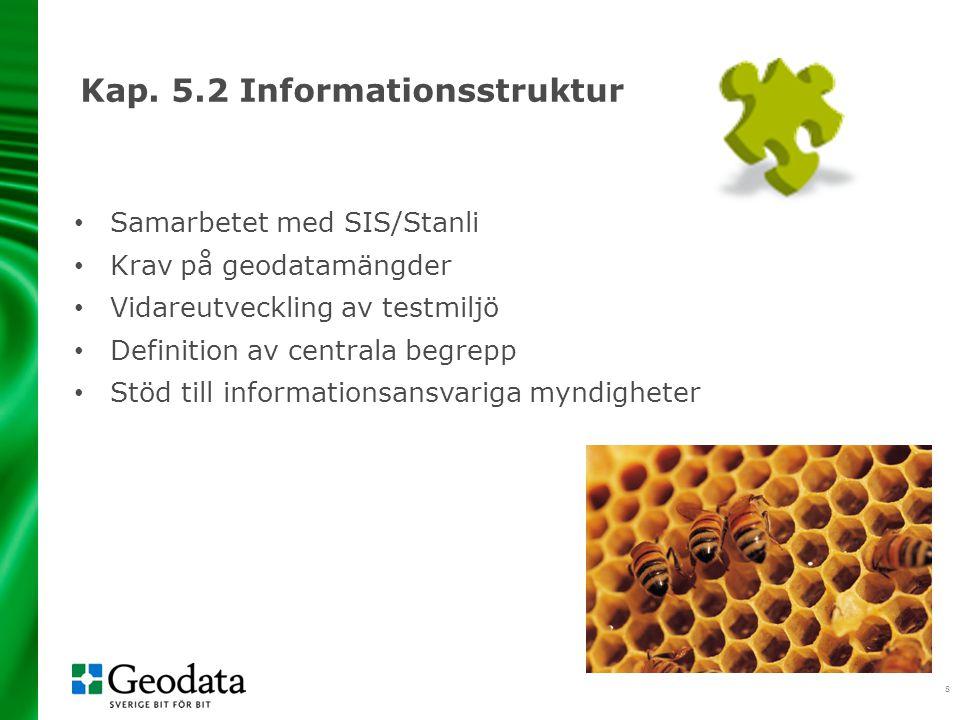 Kap. 5.2 Informationsstruktur