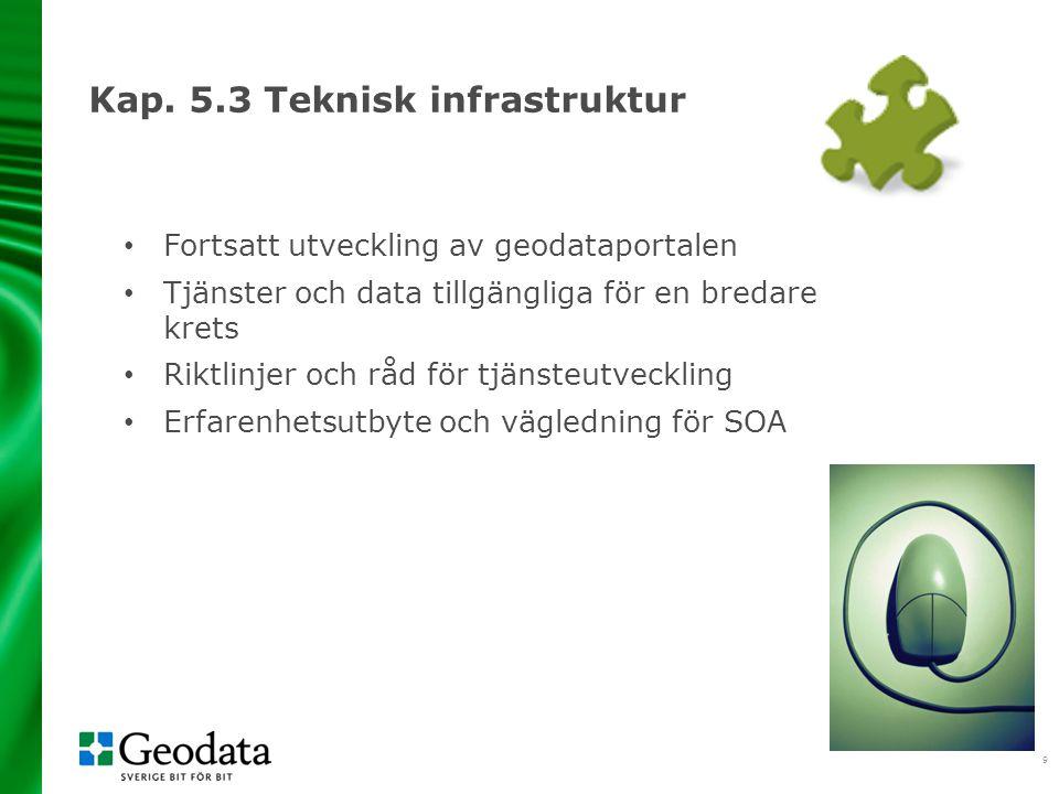 Kap. 5.3 Teknisk infrastruktur