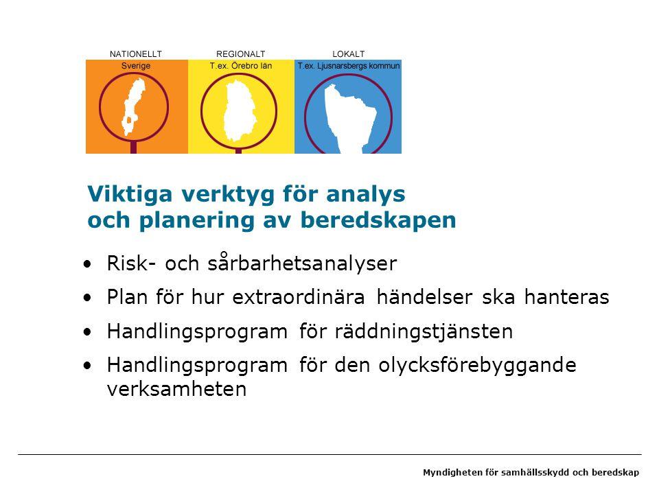 Viktiga verktyg för analys och planering av beredskapen