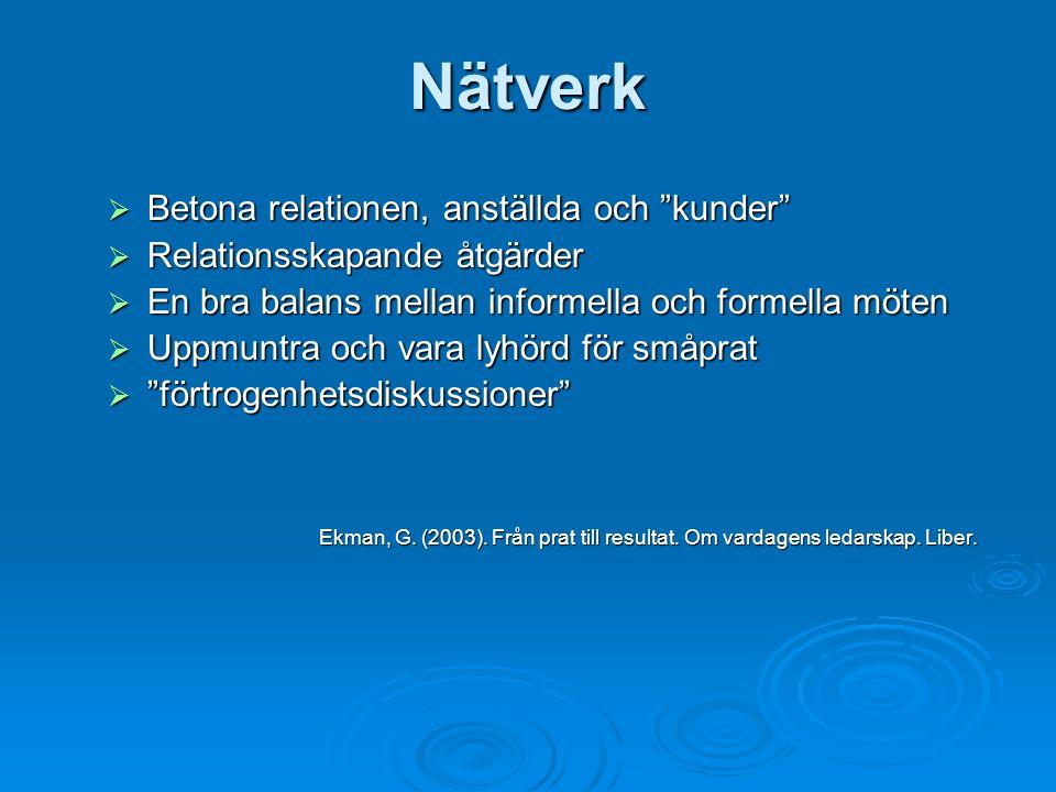 Nätverk Betona relationen, anställda och kunder