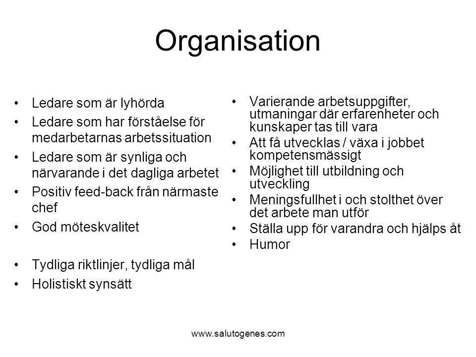 Organisation Ledare som är lyhörda