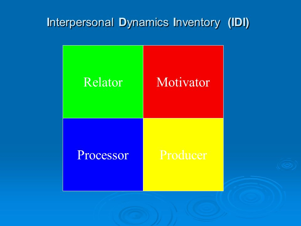 Interpersonal Dynamics Inventory (IDI)