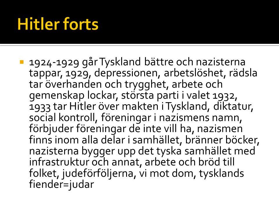 Hitler forts