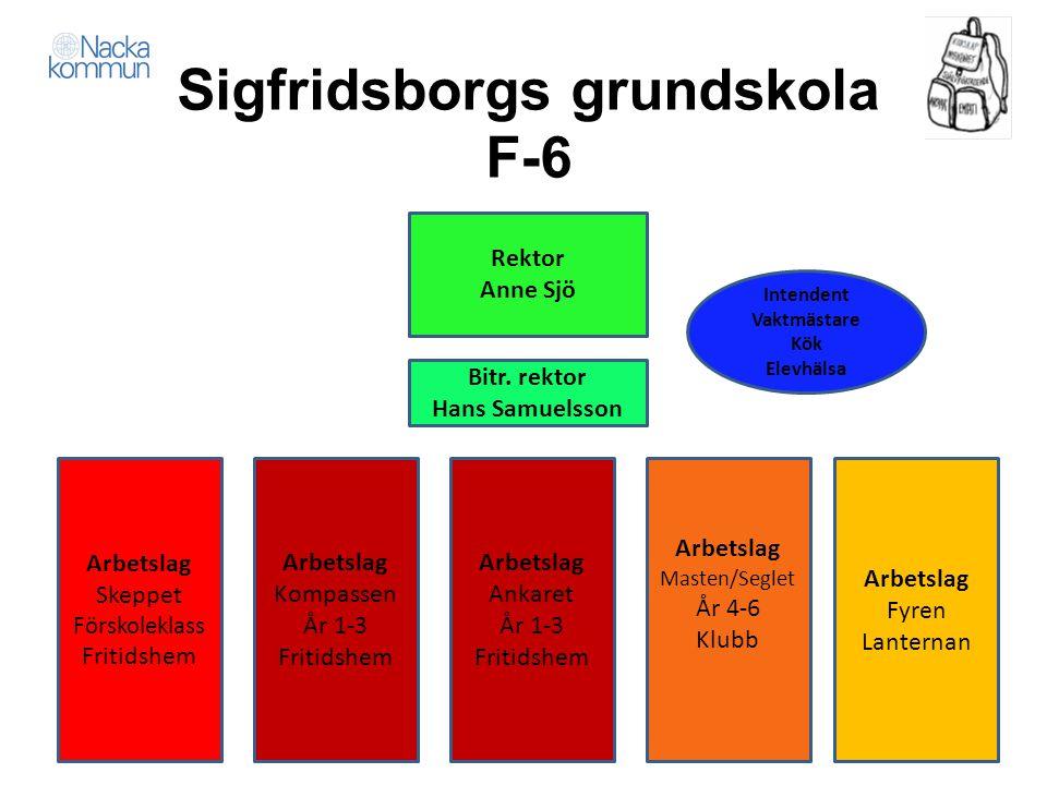 Sigfridsborgs grundskola F-6