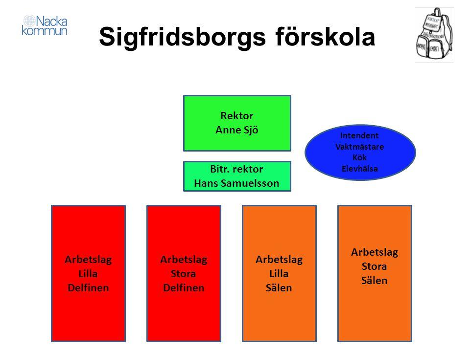 Sigfridsborgs förskola