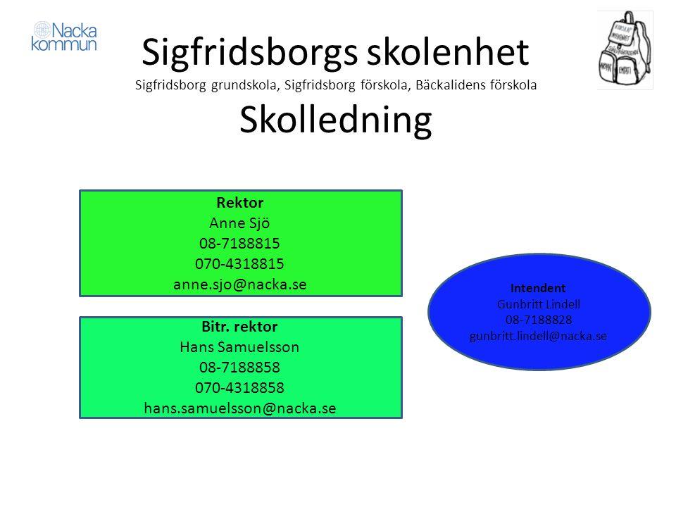 Sigfridsborgs skolenhet Sigfridsborg grundskola, Sigfridsborg förskola, Bäckalidens förskola Skolledning