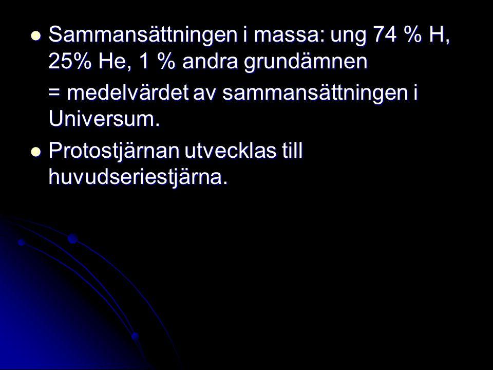 Sammansättningen i massa: ung 74 % H, 25% He, 1 % andra grundämnen