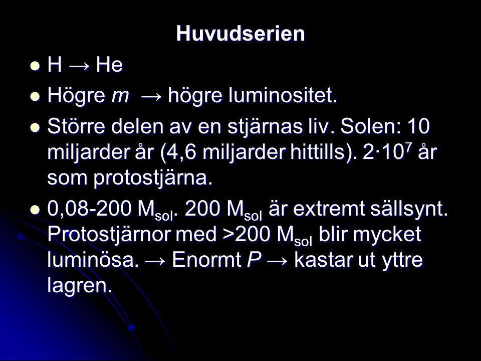 Huvudserien H → He. Högre m → högre luminositet.