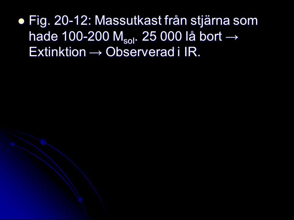 Fig. 20-12: Massutkast från stjärna som hade 100-200 Msol