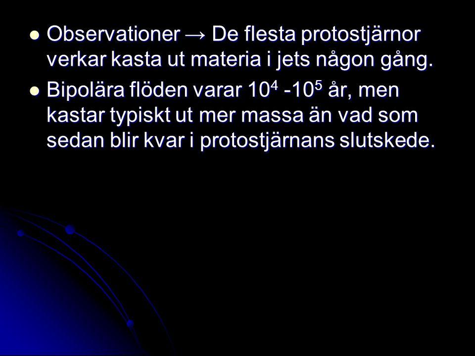 Observationer → De flesta protostjärnor verkar kasta ut materia i jets någon gång.