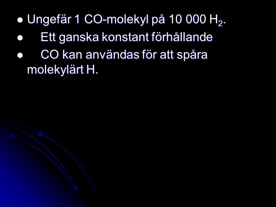 Ungefär 1 CO-molekyl på 10 000 H2.