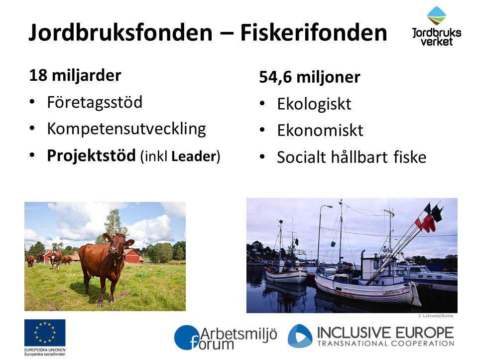 Jordbruksfonden – Fiskerifonden