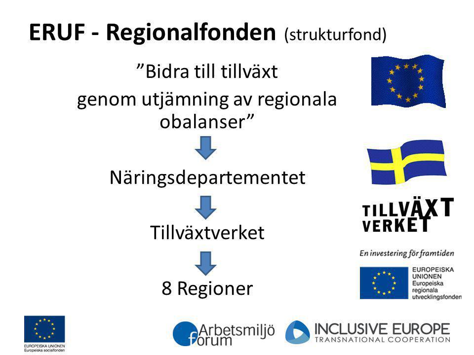 ERUF - Regionalfonden (strukturfond)