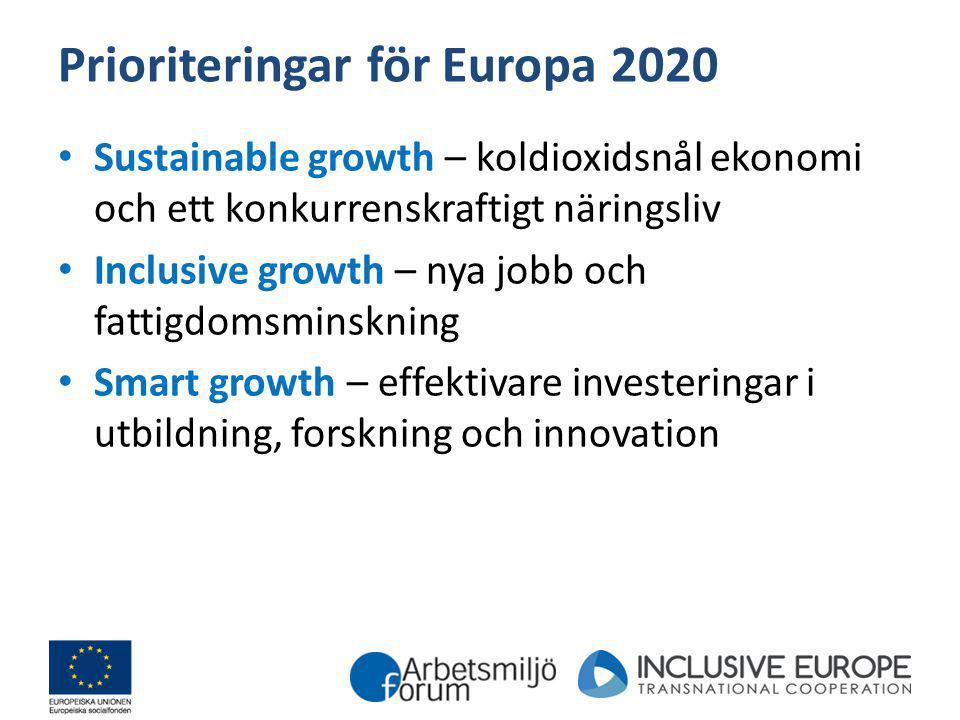 Prioriteringar för Europa 2020