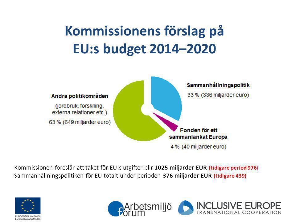 Kommissionens förslag på