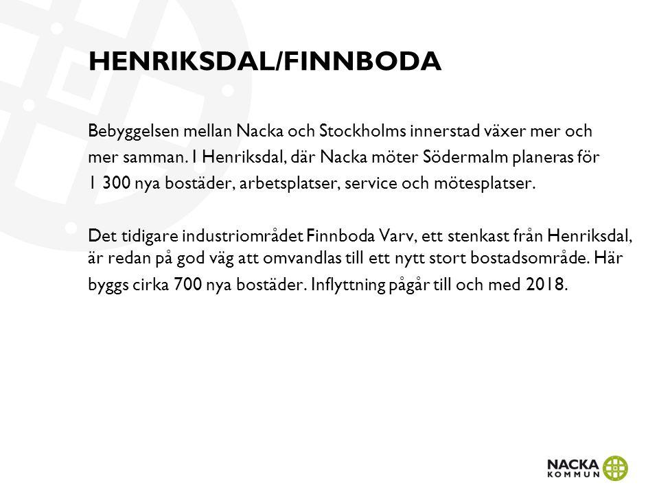 Henriksdal/Finnboda