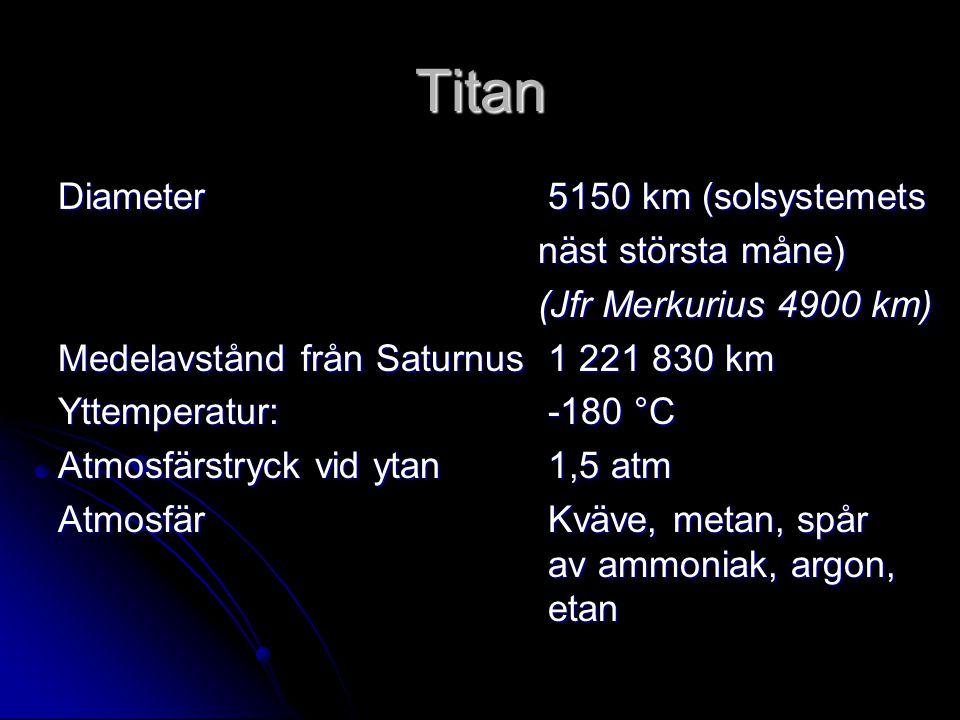 Titan Diameter 5150 km (solsystemets näst största måne)