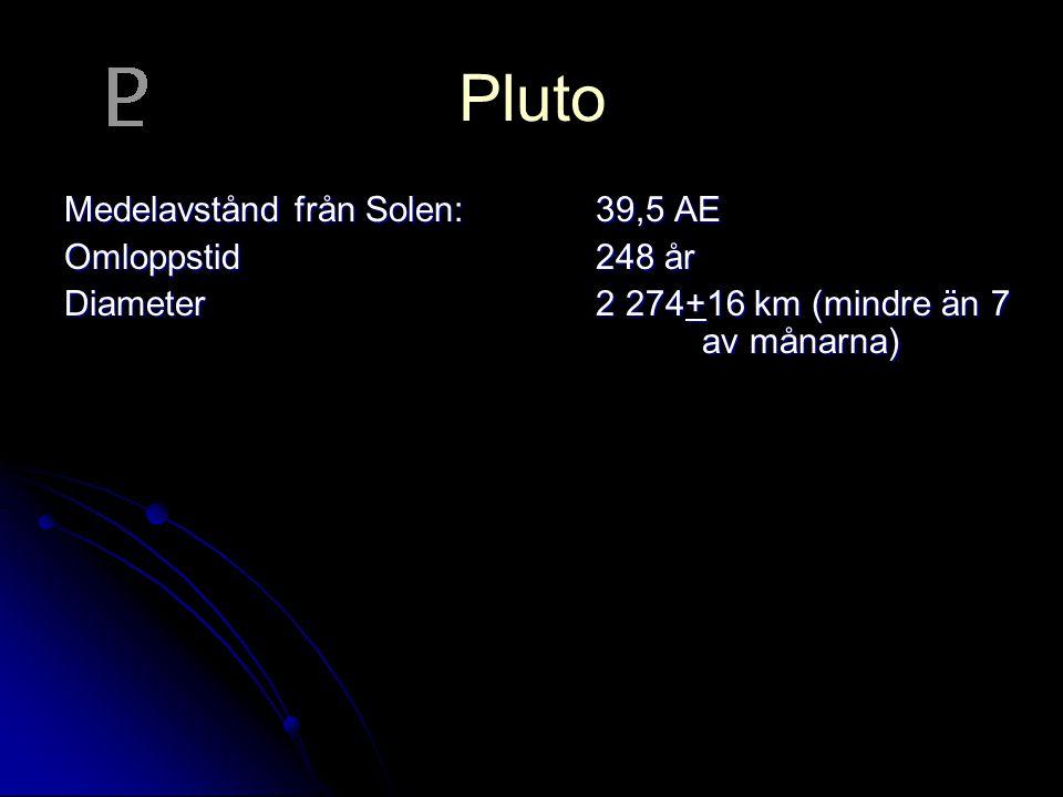 Pluto Medelavstånd från Solen: 39,5 AE Omloppstid 248 år