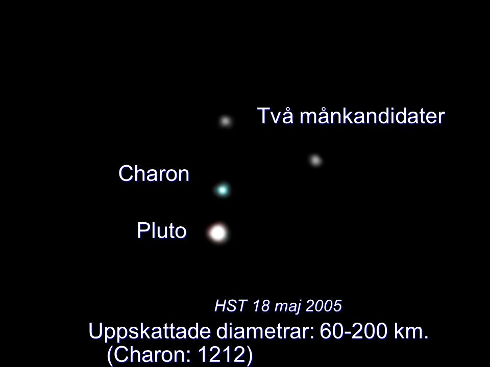 Uppskattade diametrar: 60-200 km. (Charon: 1212)
