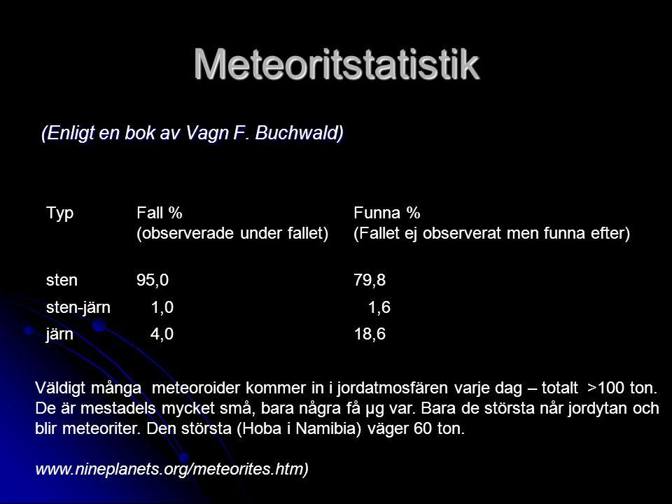 Meteoritstatistik (Enligt en bok av Vagn F. Buchwald) s Typ Fall %
