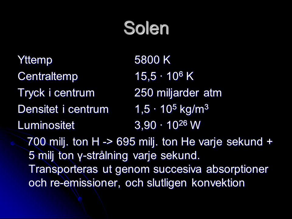 Solen Yttemp 5800 K Centraltemp 15,5 · 106 K