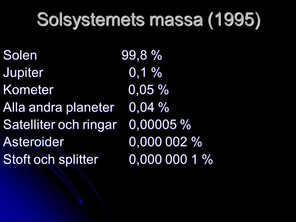 Solsystemets massa (1995) Solen 99,8 % Jupiter 0,1 % Kometer 0,05 %