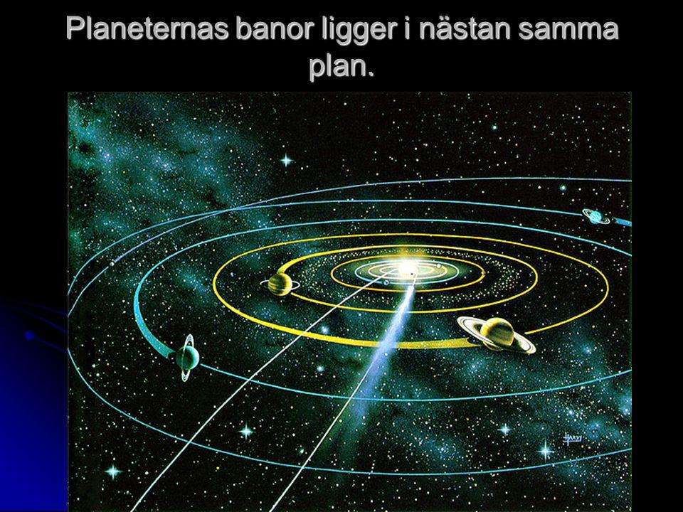 Planeternas banor ligger i nästan samma plan.