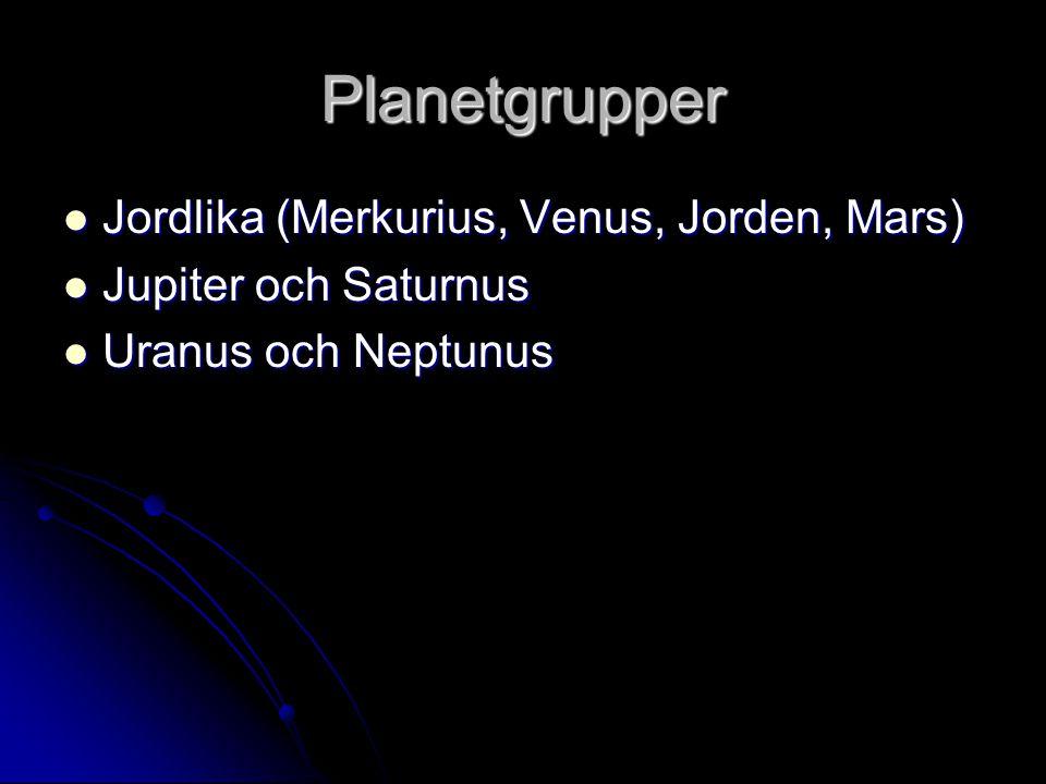 Planetgrupper Jordlika (Merkurius, Venus, Jorden, Mars)
