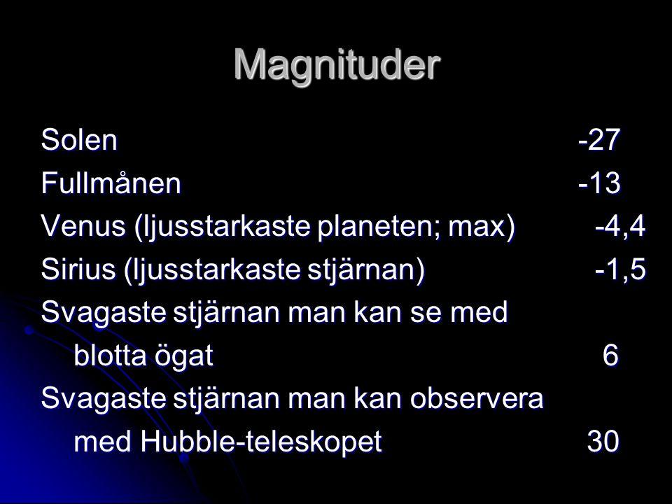 Magnituder Solen -27 Fullmånen -13