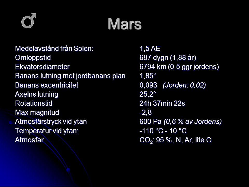 Mars Medelavstånd från Solen: 1,5 AE Omloppstid 687 dygn (1,88 år)