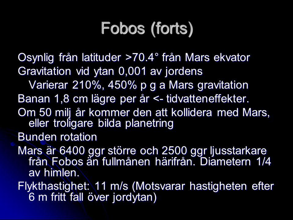 Fobos (forts) Osynlig från latituder >70.4° från Mars ekvator