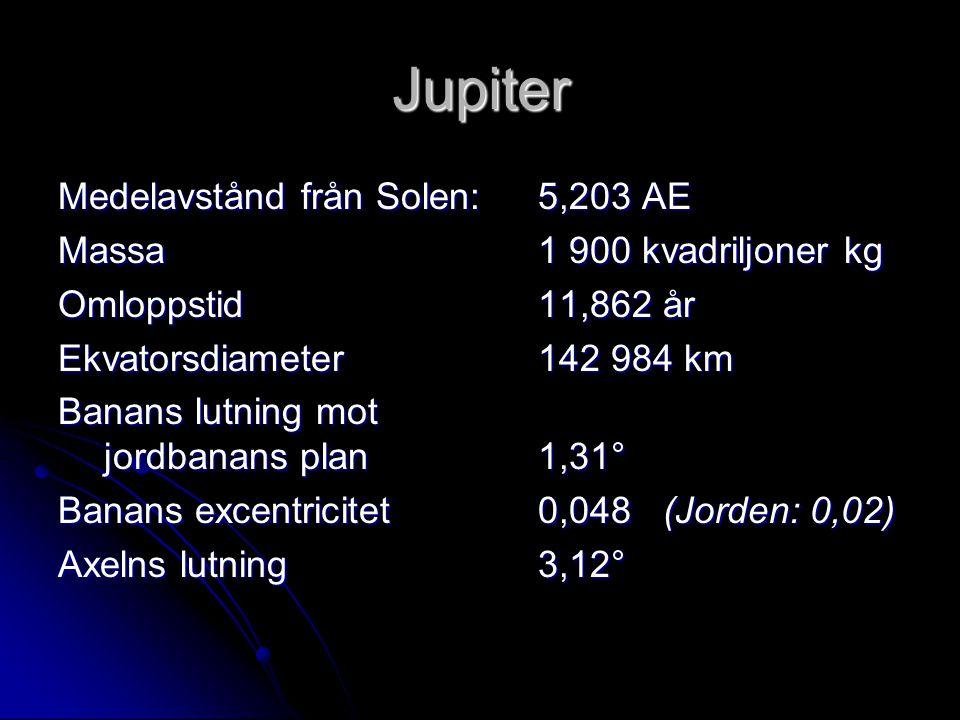 Jupiter Medelavstånd från Solen: 5,203 AE Massa 1 900 kvadriljoner kg