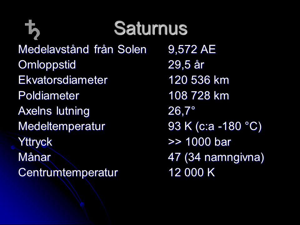 Saturnus Medelavstånd från Solen 9,572 AE Omloppstid 29,5 år