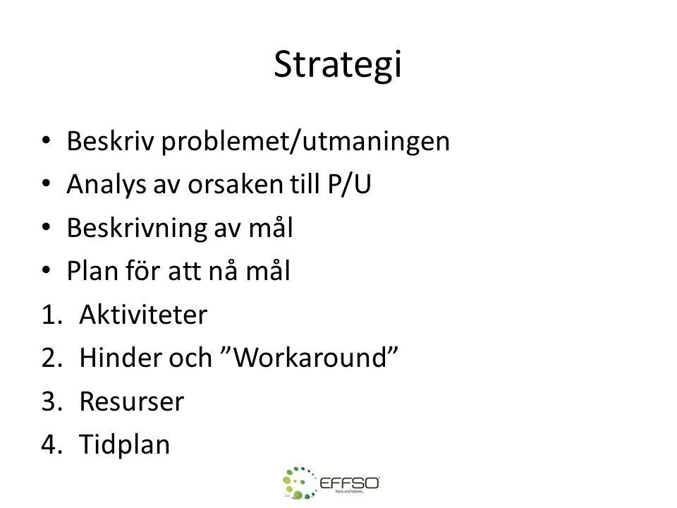 Strategi Beskriv problemet/utmaningen Analys av orsaken till P/U