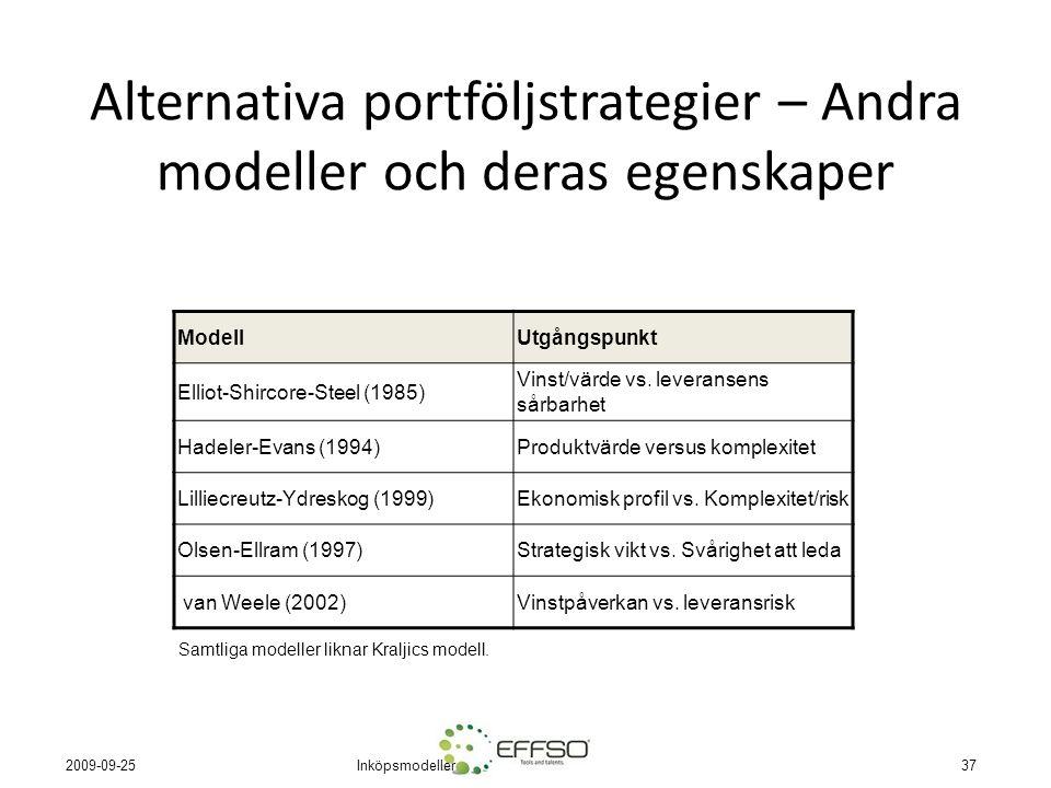 Alternativa portföljstrategier – Andra modeller och deras egenskaper