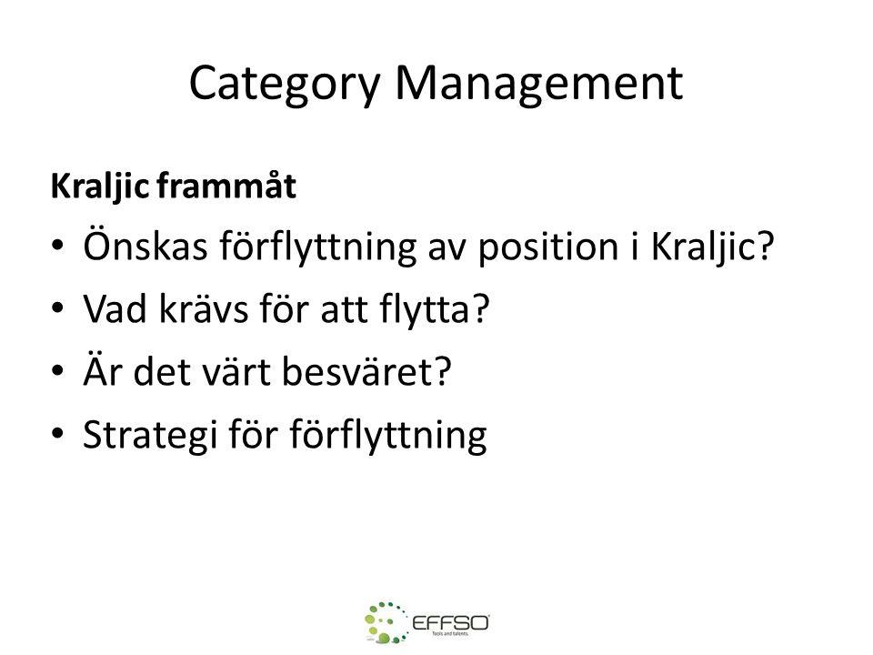 Category Management Önskas förflyttning av position i Kraljic