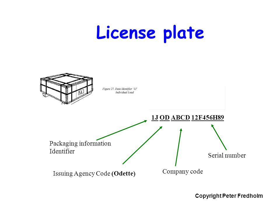 License plate 1J OD ABCD 12F456H89 Packaging information Identifier
