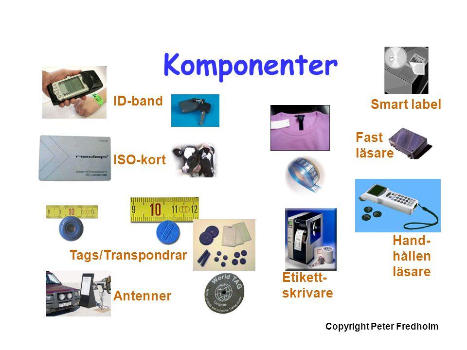 Komponenter ID-band Smart label Fast läsare ISO-kort Hand- hållen