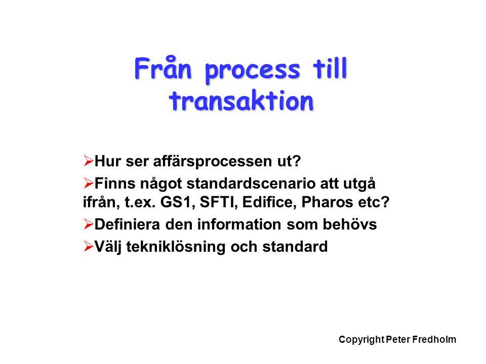 Från process till transaktion