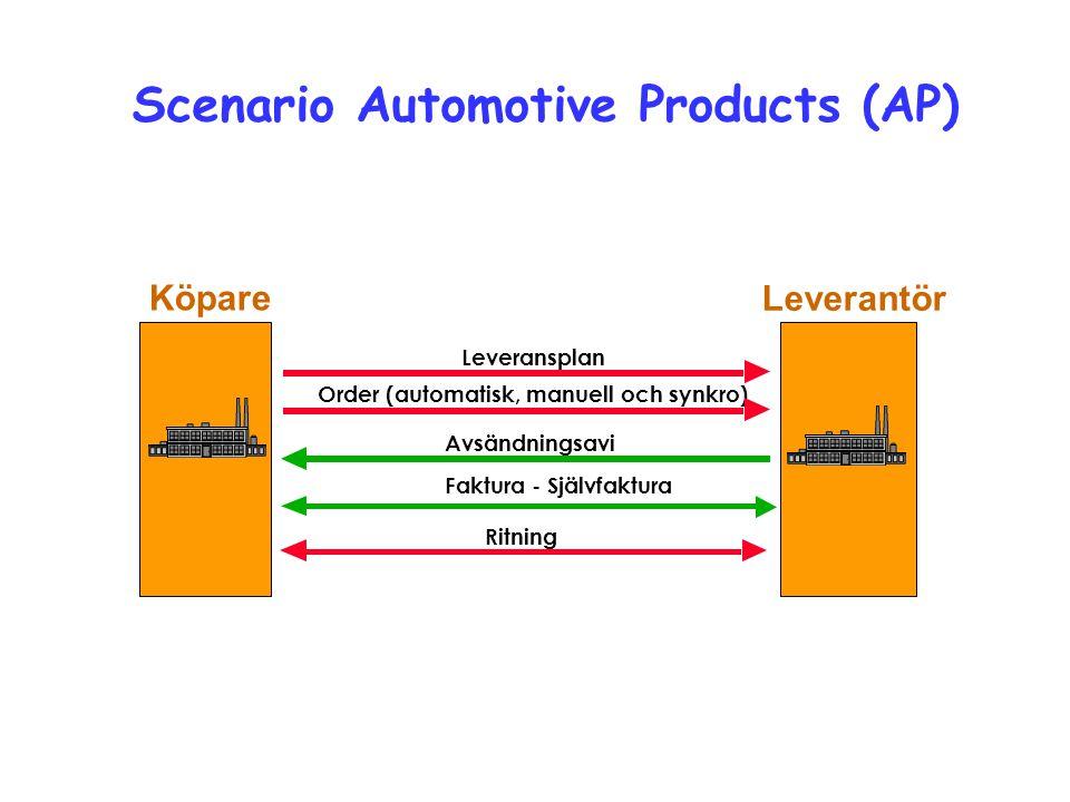 Scenario Automotive Products (AP)