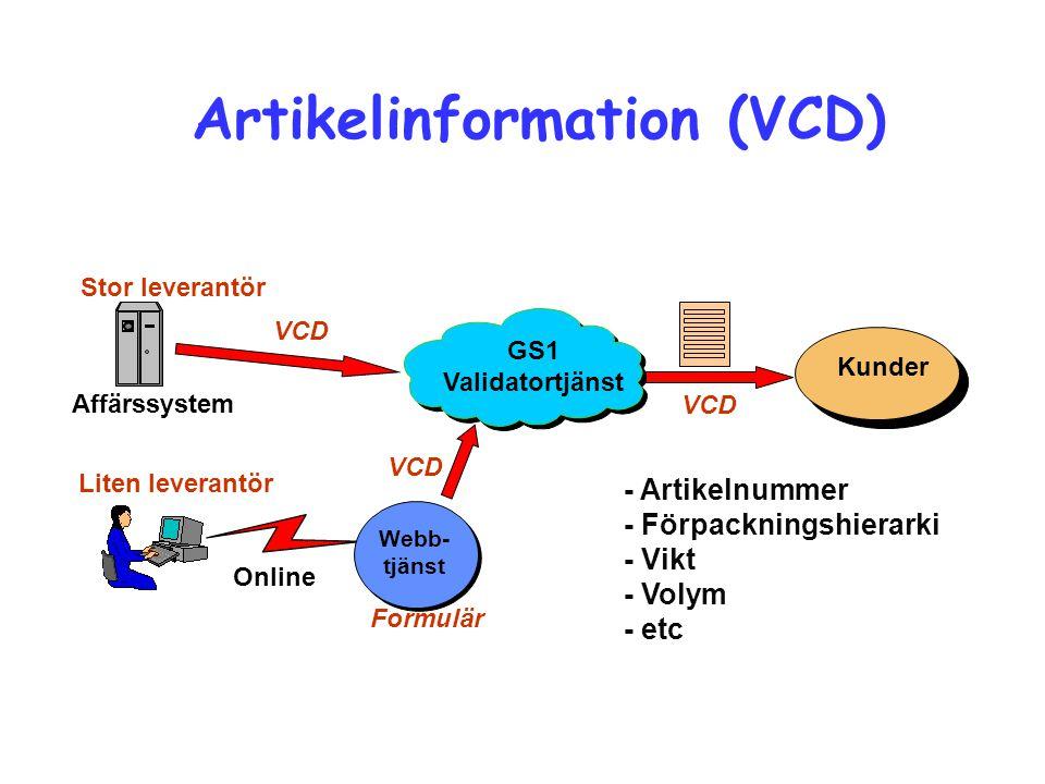 Artikelinformation (VCD)