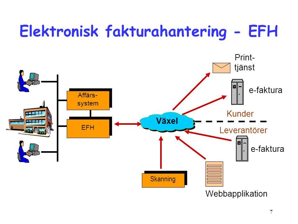 Elektronisk fakturahantering - EFH