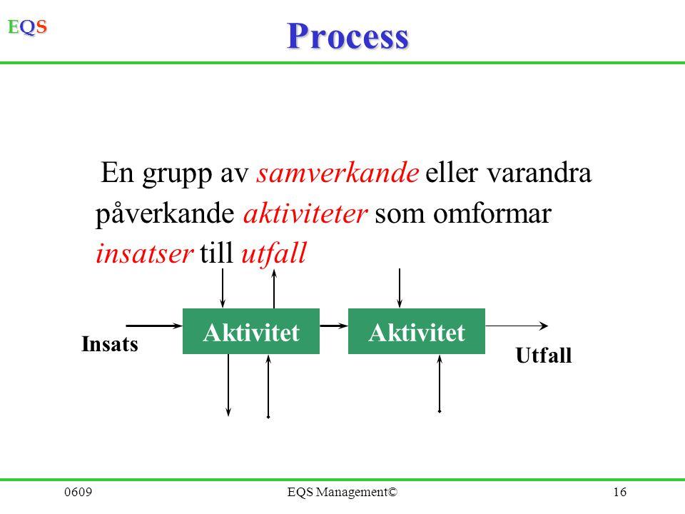 Process En grupp av samverkande eller varandra påverkande aktiviteter som omformar insatser till utfall.