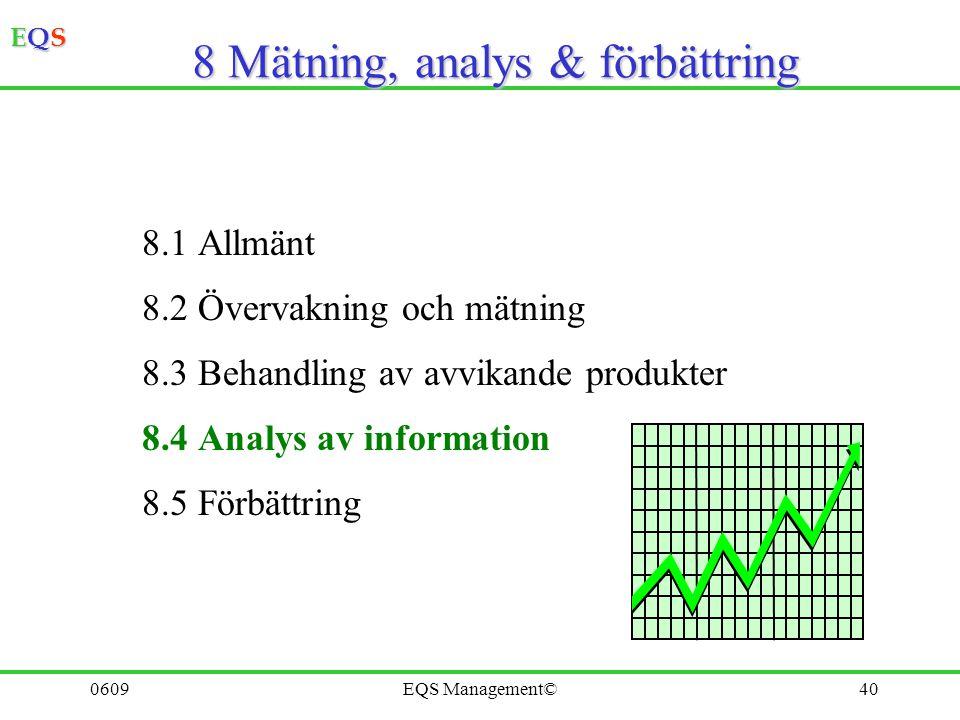 8 Mätning, analys & förbättring