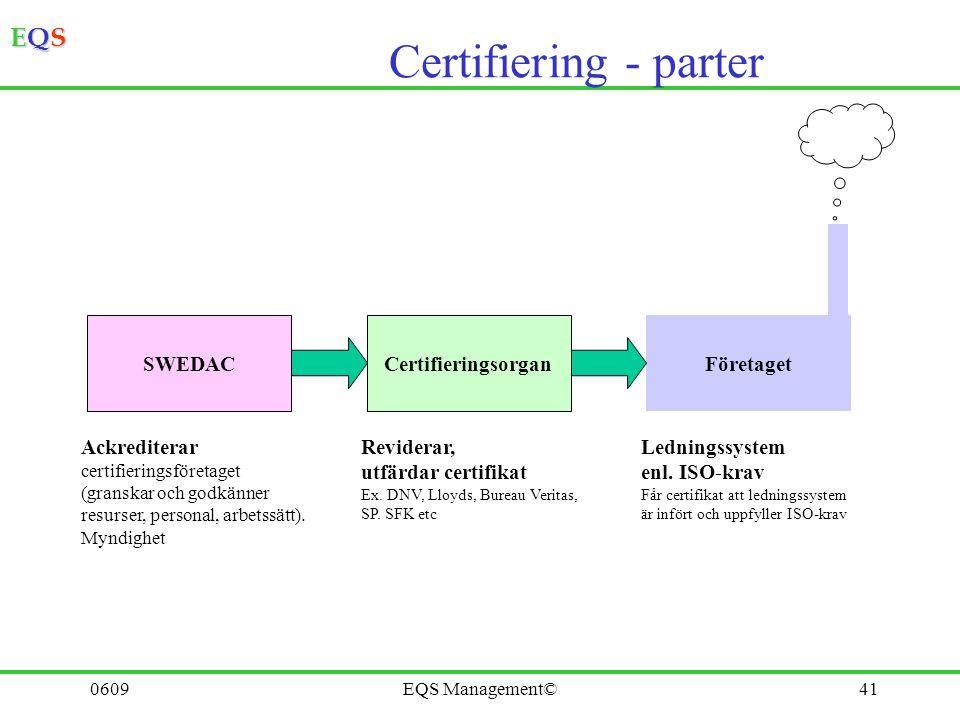 Certifiering - parter SWEDAC Certifieringsorgan Företaget Ackrediterar