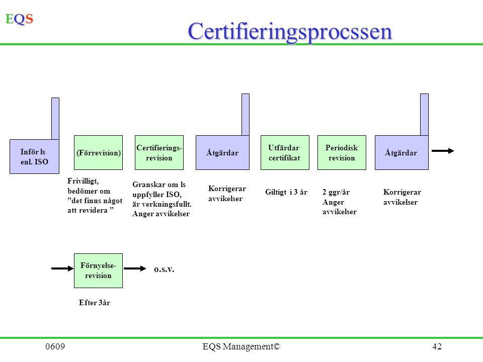 Certifieringsprocssen