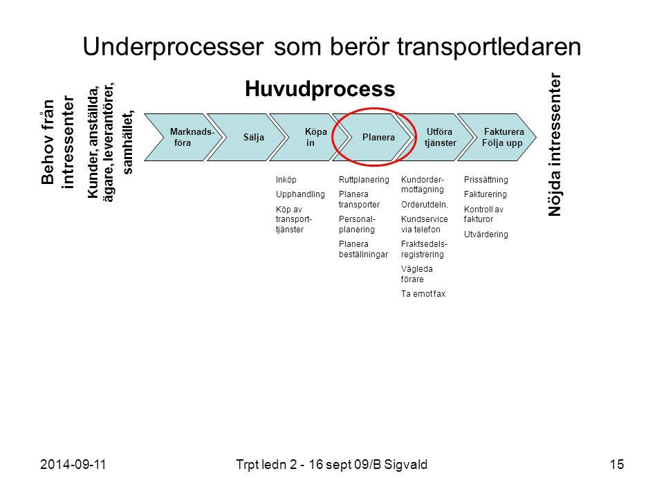 Underprocesser som berör transportledaren