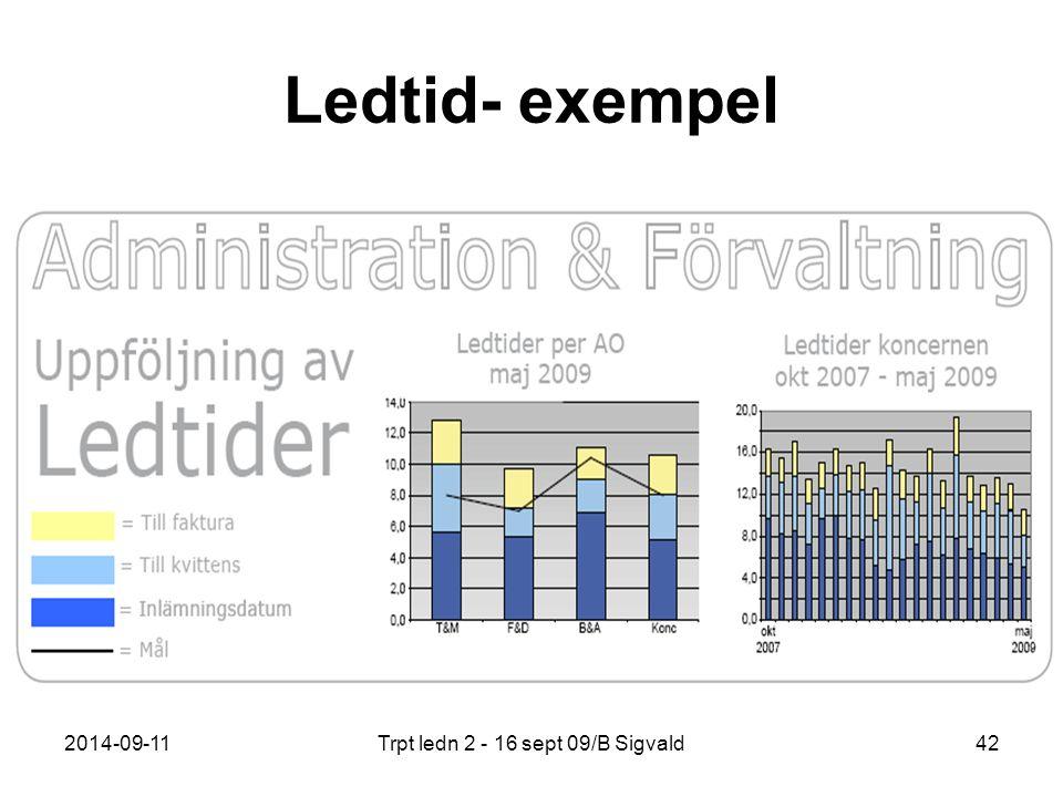 Trpt ledn 2 - 16 sept 09/B Sigvald