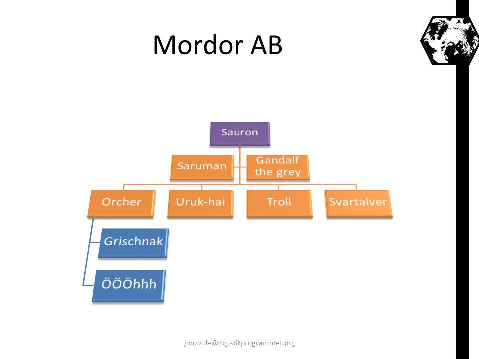 Mordor AB Sauron Orcher Grischnak ÖÖÖhhh Uruk-hai Troll Svartalver