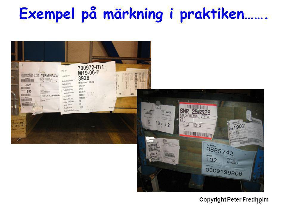 Exempel på märkning i praktiken…….